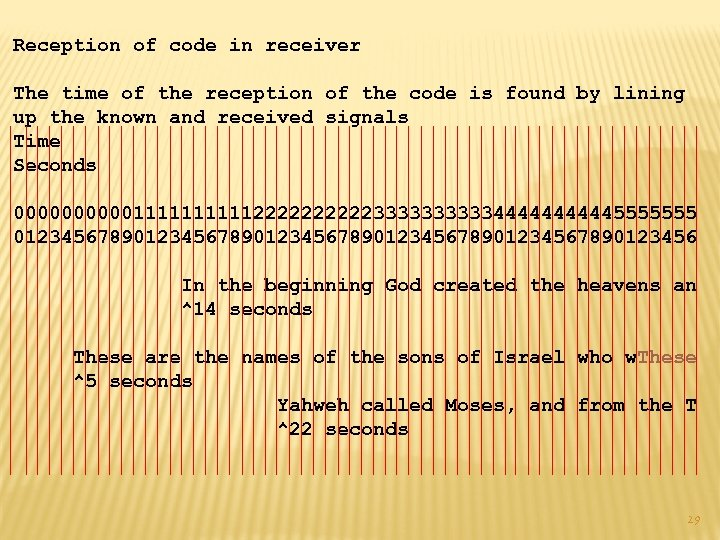 Reception of code in receiver The time of the reception of the code is