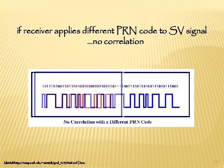 if receiver applies different PRN code to SV signal …no correlation Mattioli-http: //comp. uark.