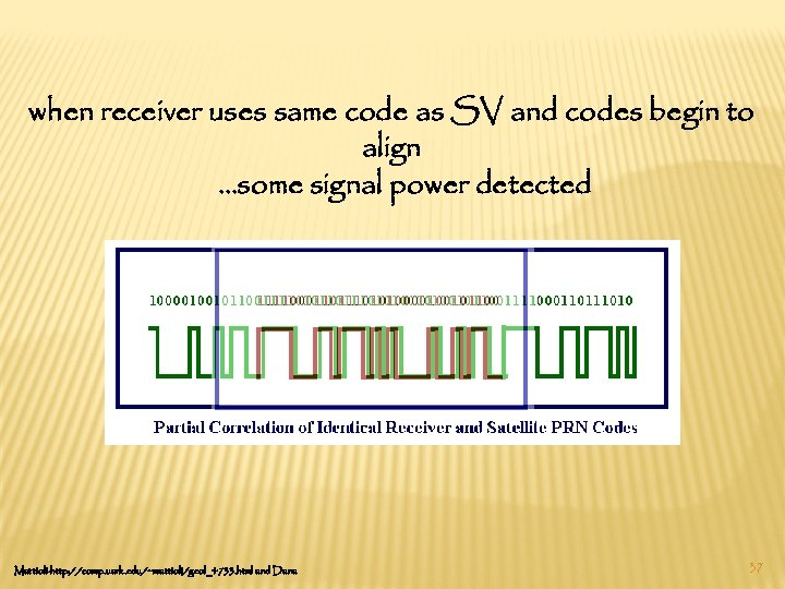 when receiver uses same code as SV and codes begin to align …some signal