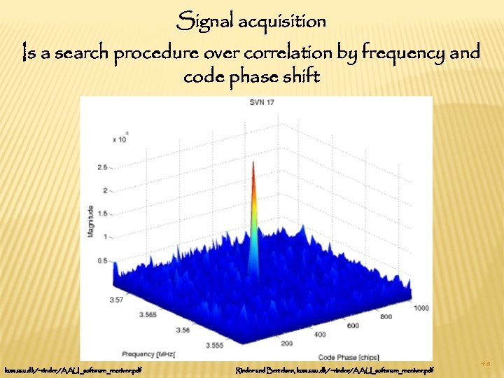Signal acquisition Is a search procedure over correlation by frequency and code phase shift