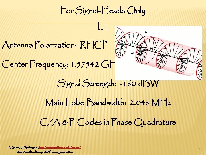 For Signal-Heads Only L 1 Antenna Polarization: RHCP Center Frequency: 1. 57542 GHz Signal