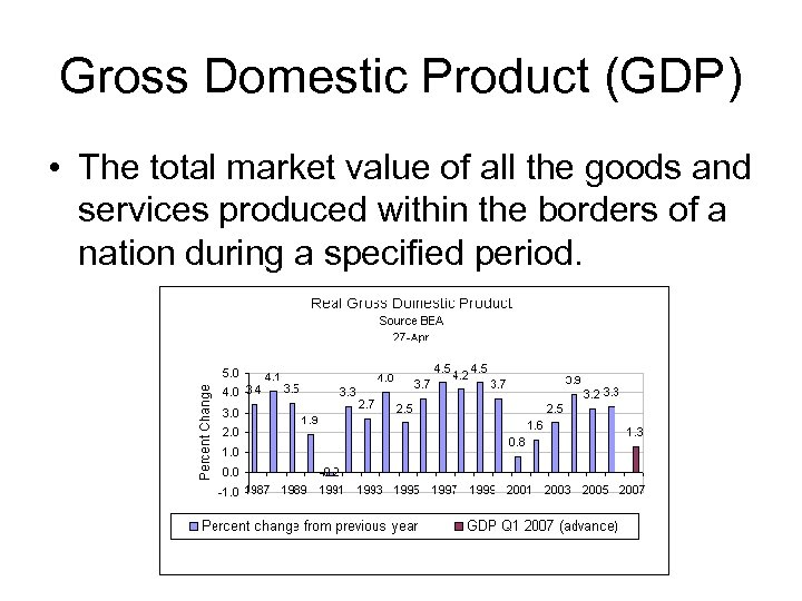 Gross Domestic Product (GDP) • The total market value of all the goods and