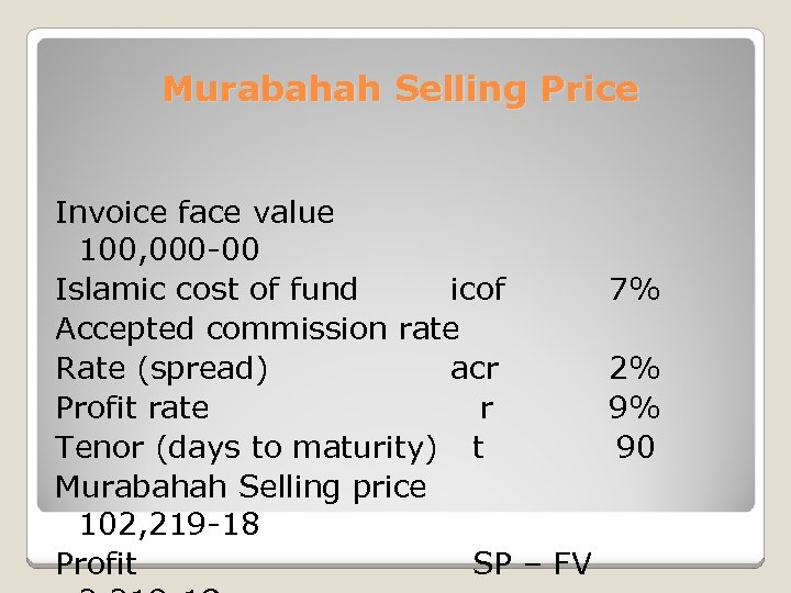 Murabahah Selling Price Invoice face value 100, 000 -00 Islamic cost of fund icof
