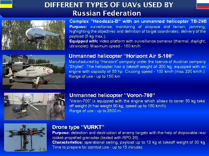 """DIFFERENT TYPES OF UAVs USED BY Russian Federation Complex """"Heodezia-B"""
