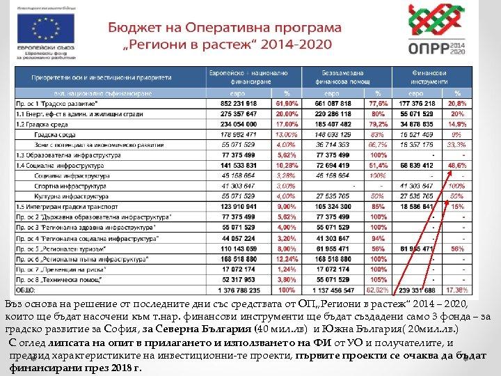 """Въз основа на решение от последните дни със средствата от ОП""""Региони в растеж"""" 2014"""