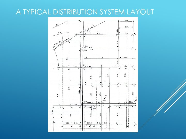 A TYPICAL DISTRIBUTION SYSTEM LAYOUT