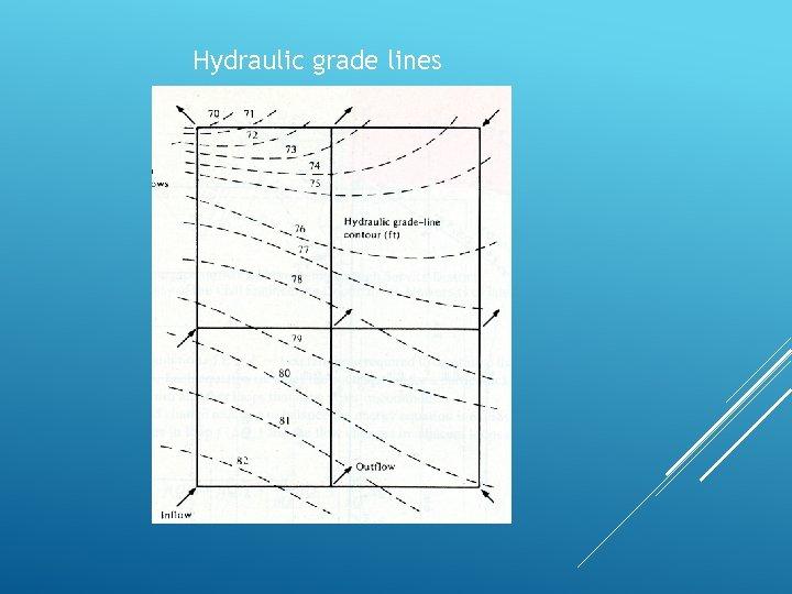 Hydraulic grade lines