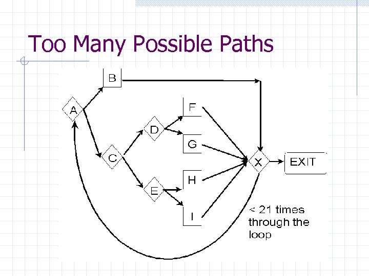 Too Many Possible Paths