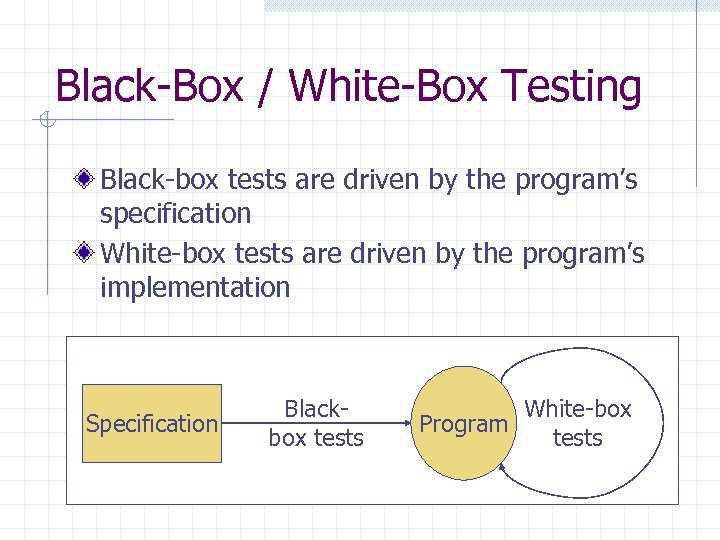Black-Box / White-Box Testing Black-box tests are driven by the program's specification White-box tests