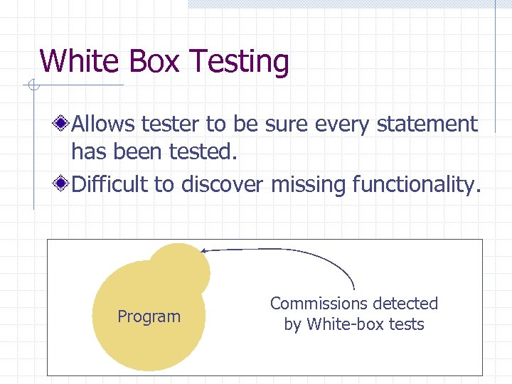 White Box Testing Allows tester to be sure every statement has been tested. Difficult