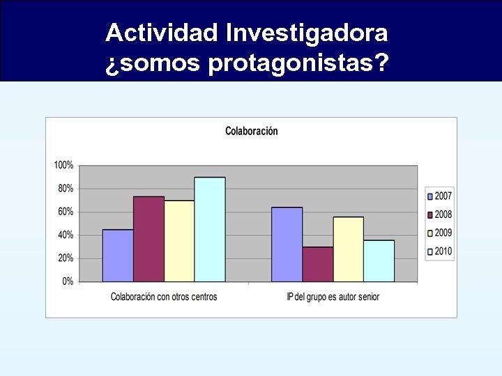 Actividad Investigadora ¿somos protagonistas?