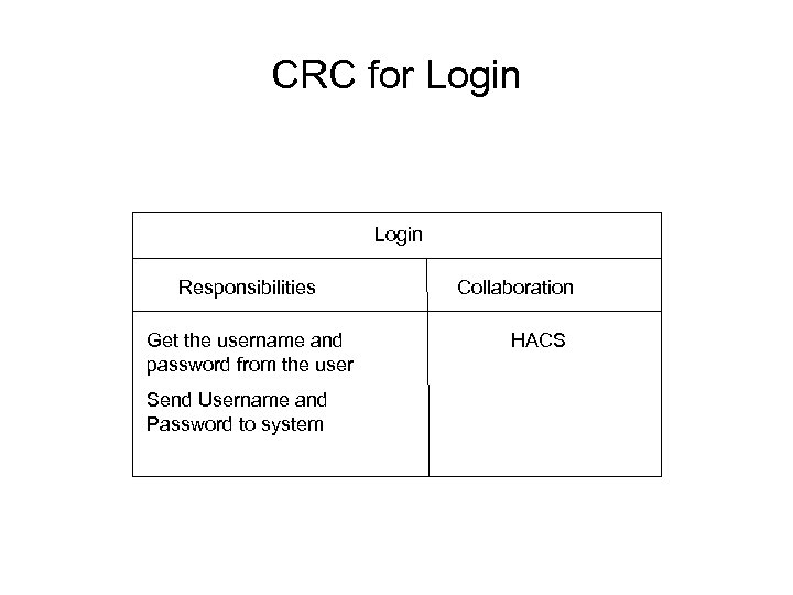 CRC for Login Responsibilities Get the username and password from the user Send Username