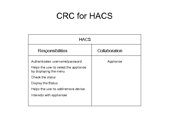 CRC for HACS Responsibilities Authenticates username/password Helps the user to select the appliance by