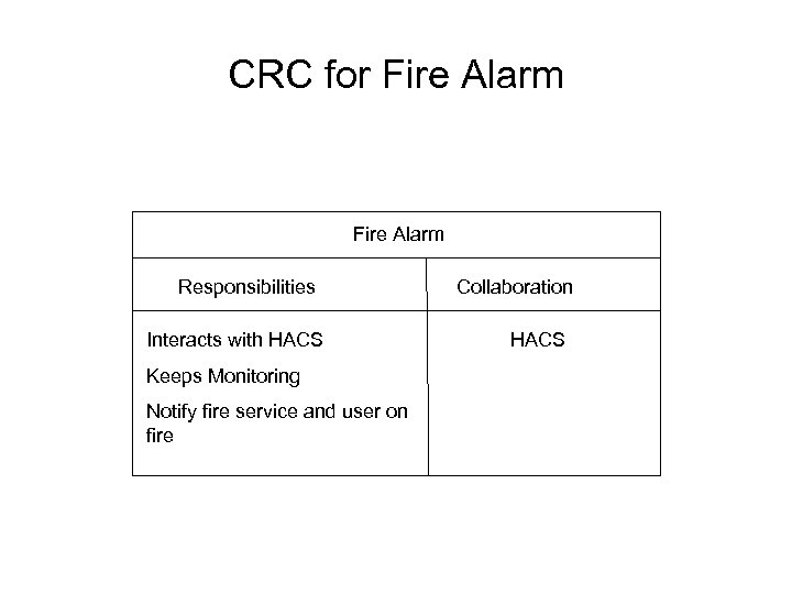 CRC for Fire Alarm Responsibilities Interacts with HACS Keeps Monitoring Notify fire service and