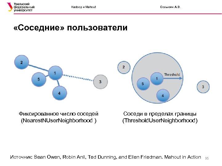 Hadoop и Mahout Созыкин А. В. «Соседние» пользователи Фиксированное число соседей (Nearest. NUser. Neighborhood