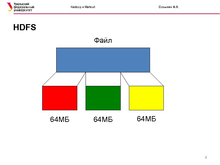 Hadoop и Mahout Созыкин А. В. HDFS Файл 64 МБ 8
