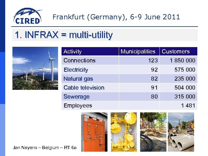 Frankfurt (Germany), 6 -9 June 2011 1. INFRAX = multi-utility Activity Connections Municipalities Customers