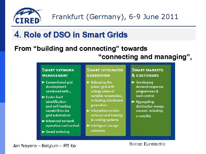 Frankfurt (Germany), 6 -9 June 2011 4. Role of DSO in Smart Grids From