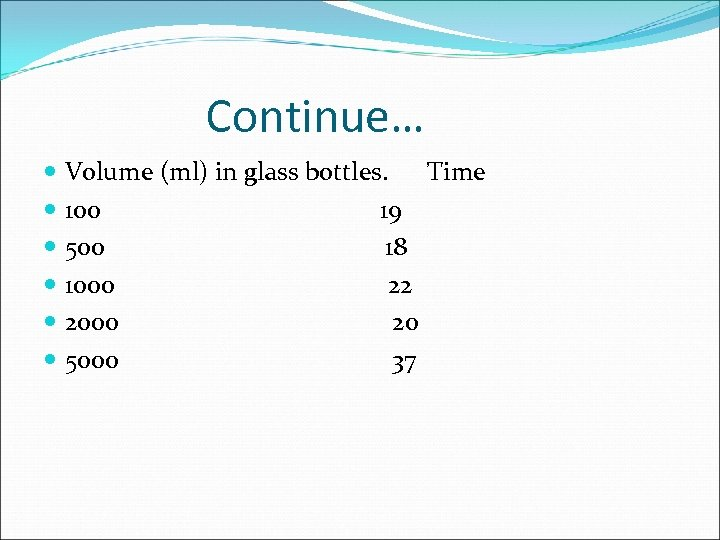 Continue… Volume (ml) in glass bottles. Time 100 19 500 18 1000 22 2000