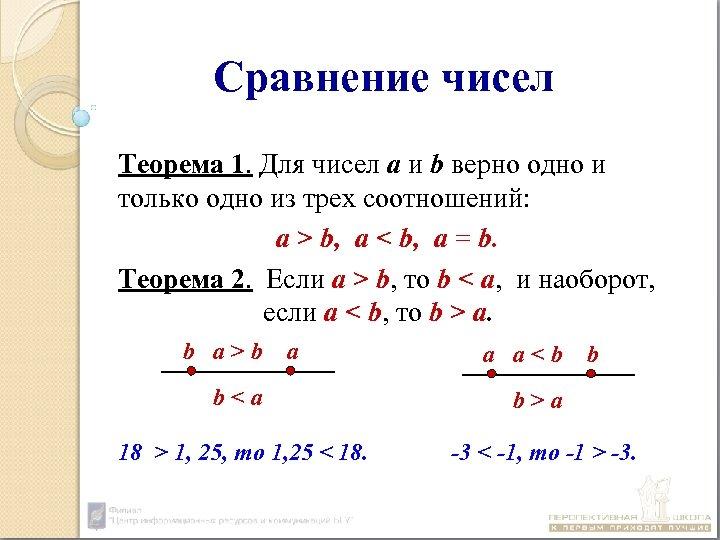 Сравнение чисел Теорема 1. Для чисел а и b верно одно и только одно