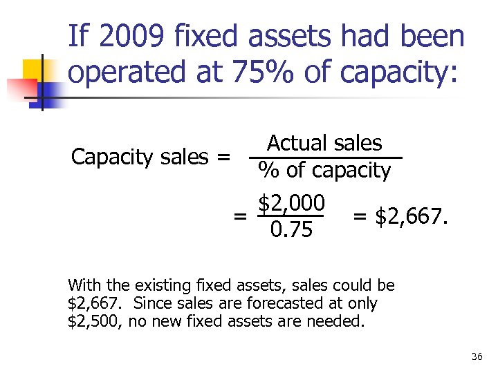 If 2009 fixed assets had been operated at 75% of capacity: Capacity sales =