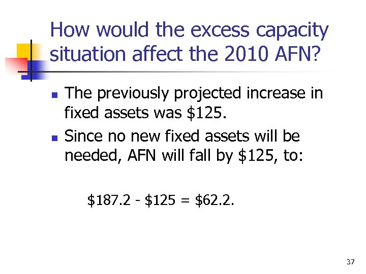 How would the excess capacity situation affect the 2010 AFN? n n The previously