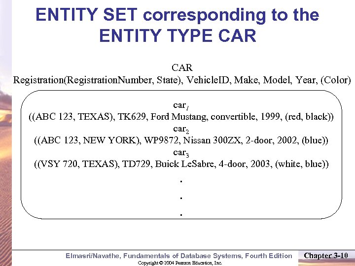 ENTITY SET corresponding to the ENTITY TYPE CAR Registration(Registration. Number, State), Vehicle. ID, Make,