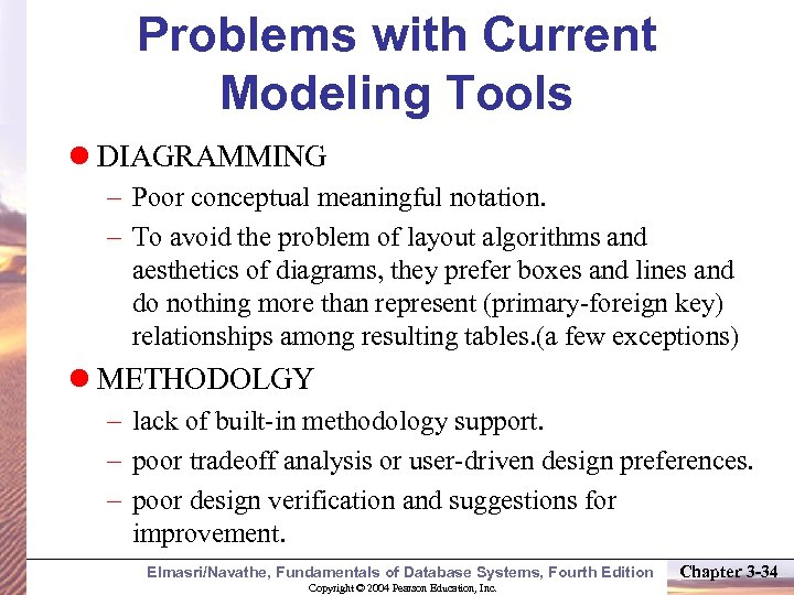 Problems with Current Modeling Tools DIAGRAMMING – Poor conceptual meaningful notation. – To avoid