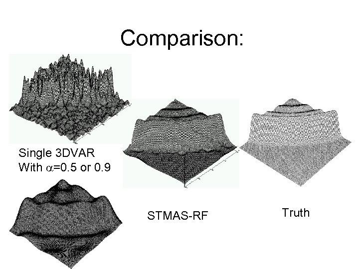 Comparison: Single 3 DVAR With =0. 5 or 0. 9 STMAS-RF Truth
