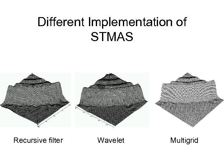 Different Implementation of STMAS Recursive filter Wavelet Multigrid