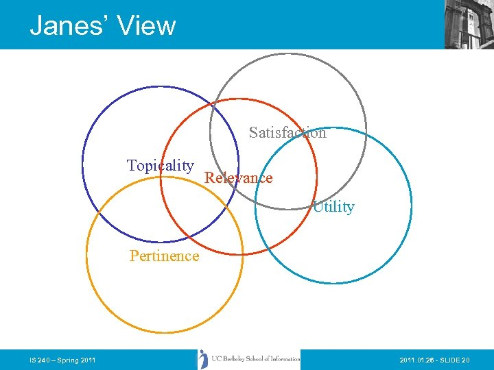 Janes' View Satisfaction Topicality Relevance Utility Pertinence IS 240 – Spring 2011. 01. 26