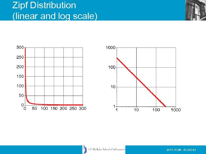 Zipf Distribution (linear and log scale) 2011. 01. 26 - SLIDE 40