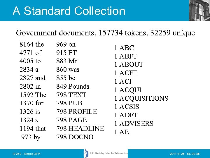 A Standard Collection Government documents, 157734 tokens, 32259 unique 8164 the 4771 of 4005