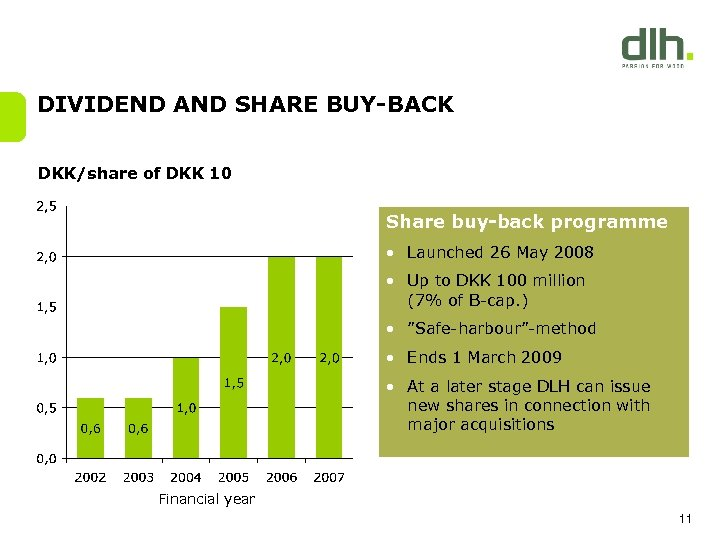 DIVIDEND AND SHARE BUY-BACK DKK/share of DKK 10 Share buy-back programme • Launched 26