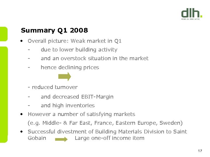 Summary Q 1 2008 • Overall picture: Weak market in Q 1 - due
