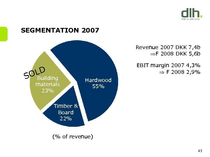SEGMENTATION 2007 OLD S Building materials 23% Revenue 2007 DKK 7, 4 b F