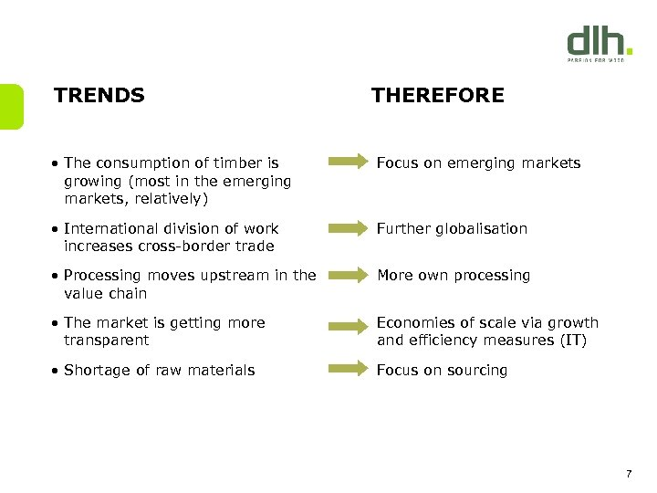 TRENDS THEREFORE • The consumption of timber is growing (most in the emerging markets,