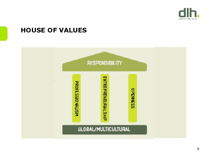 HOUSE OF VALUES 8