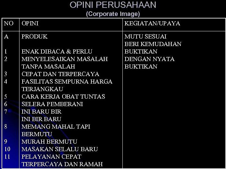 OPINI PERUSAHAAN (Corporate Image) KEGIATAN/UPAYA NO OPINI A PRODUK 1 2 ENAK DIBACA &