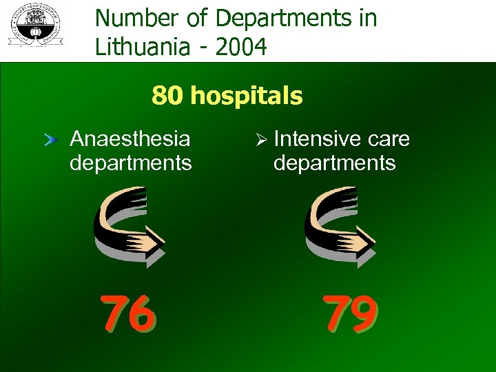 Number of Departments in Lithuania - 2004 80 hospitals Anaesthesia departments 76 Ø Intensive