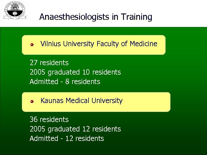 Anaesthesiologists in Training Vilnius University Faculty of Medicine 27 residents 2005 graduated 10 residents