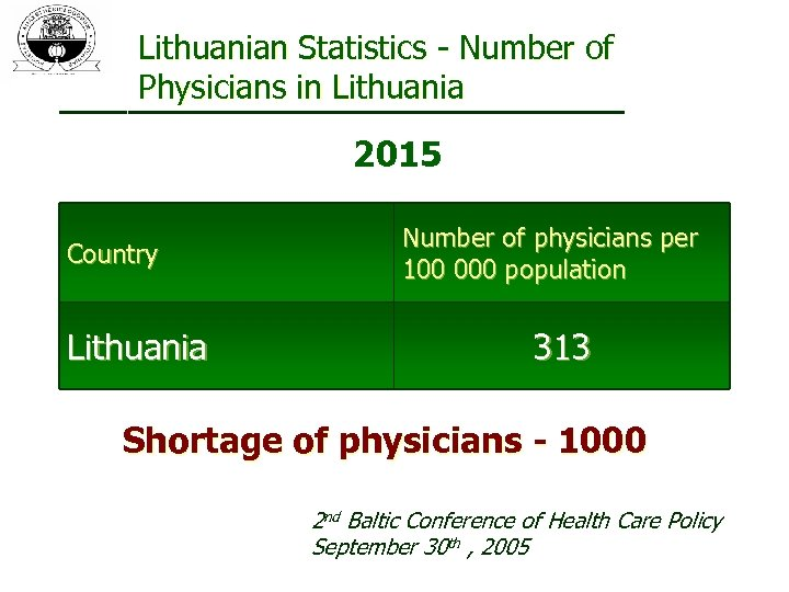 Lithuanian Statistics - Number of Physicians in Lithuania 2015 Country Lithuania Number of physicians