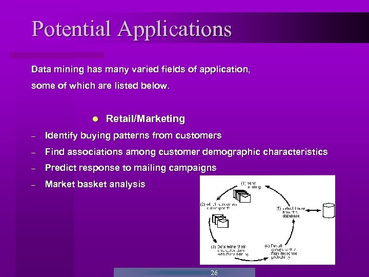 Potential Applications Data mining has many varied fields of application, some of which are