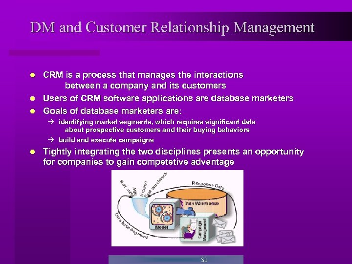 DM and Customer Relationship Management CRM is a process that manages the interactions between