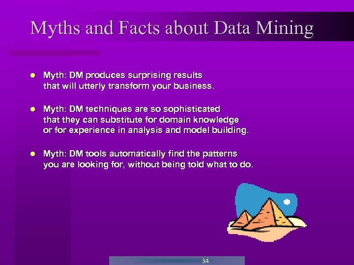 Myths and Facts about Data Mining Myth: DM produces surprising results that will utterly
