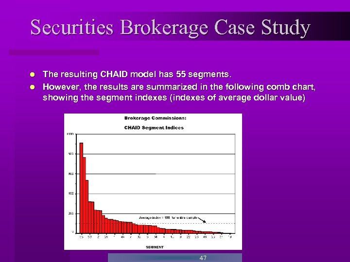 Securities Brokerage Case Study The resulting CHAID model has 55 segments. However, the results