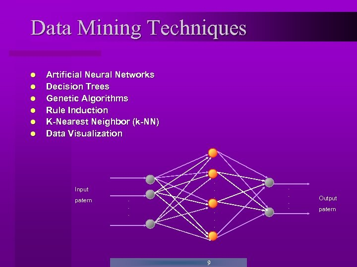 Data Mining Techniques Artificial Neural Networks Decision Trees Genetic Algorithms Rule Induction K-Nearest Neighbor