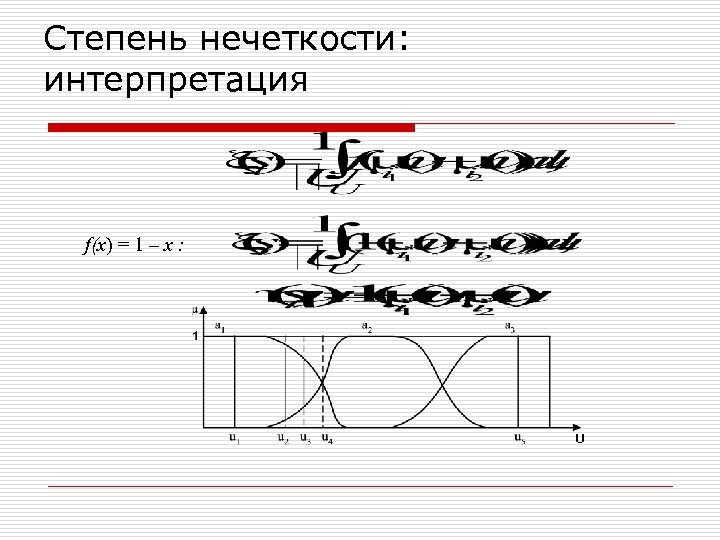 Степень нечеткости: интерпретация f(x) = 1 – x :