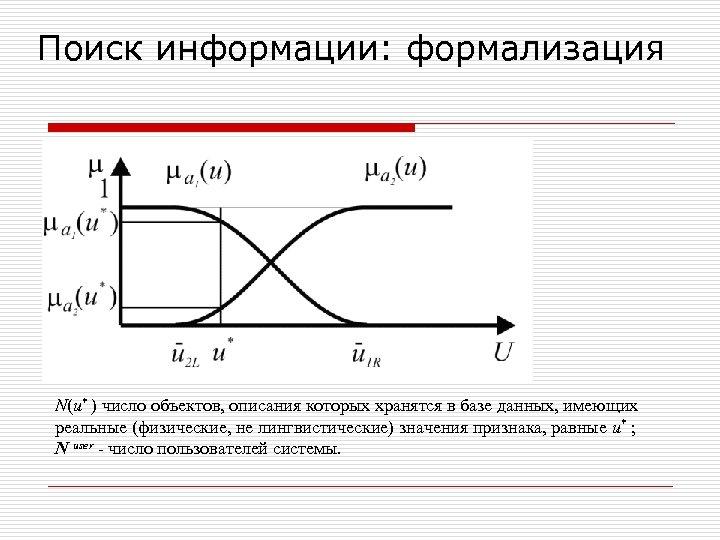 Поиск информации: формализация N(u* ) число объектов, описания которых хранятся в базе данных, имеющих
