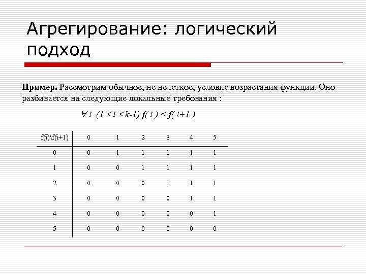 Агрегирование: логический подход Пример. Рассмотрим обычное, не нечеткое, условие возрастания функции. Оно разбивается на